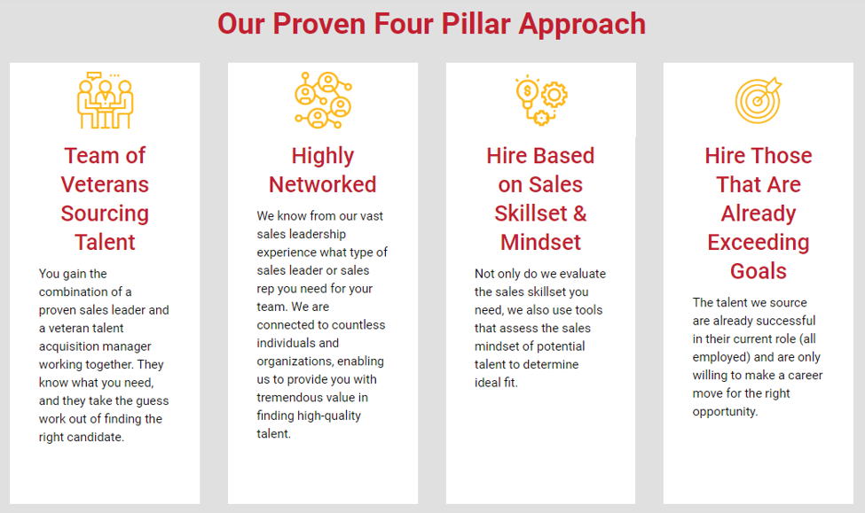 Breakaway Sales Recruiting - Four Pillar Approach